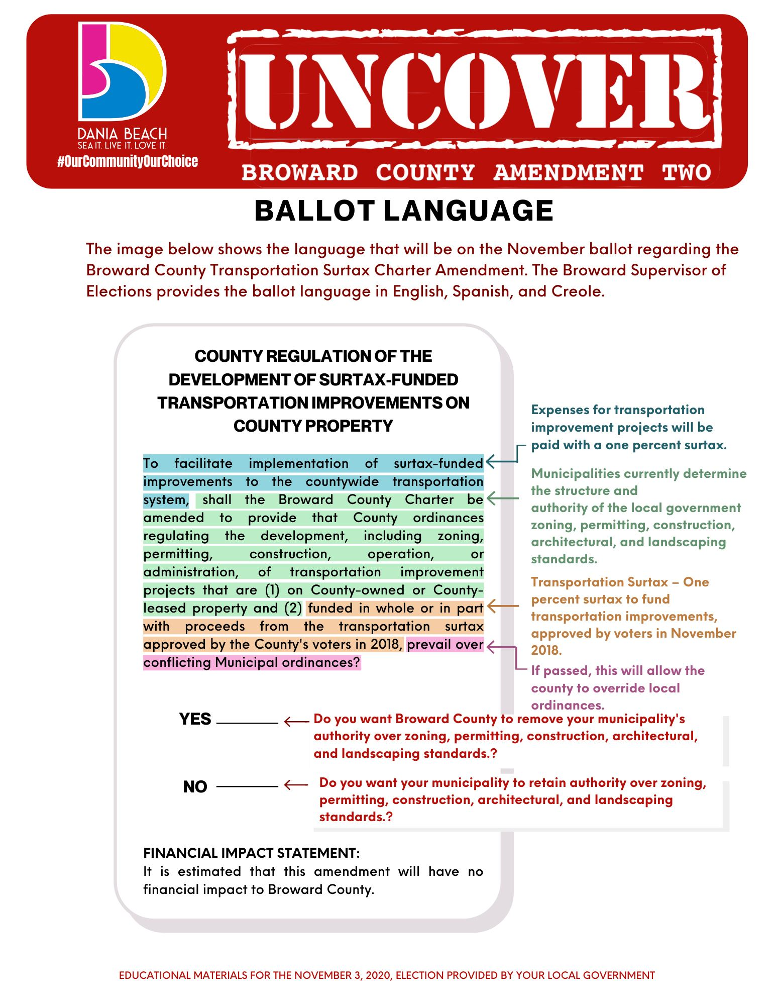 Uncover_Poster Ballot Language 8.5x11 Folder Banner Dania Beach Florida Home Rule