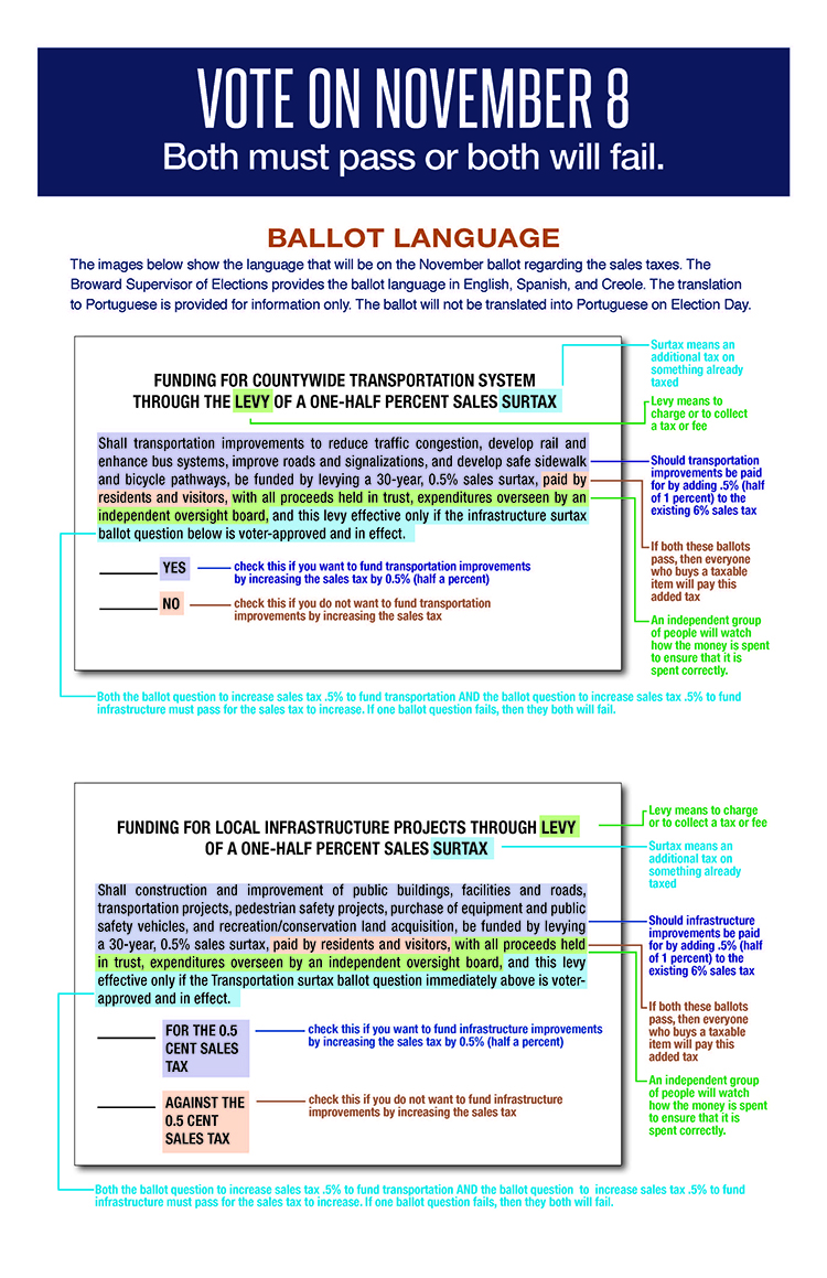 Penny BALLOT LANGUAGE POSTER English